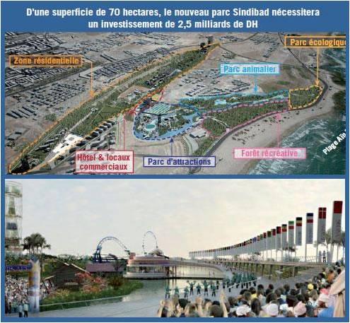 Park Sindibad Casablanca | ©TechniConsult